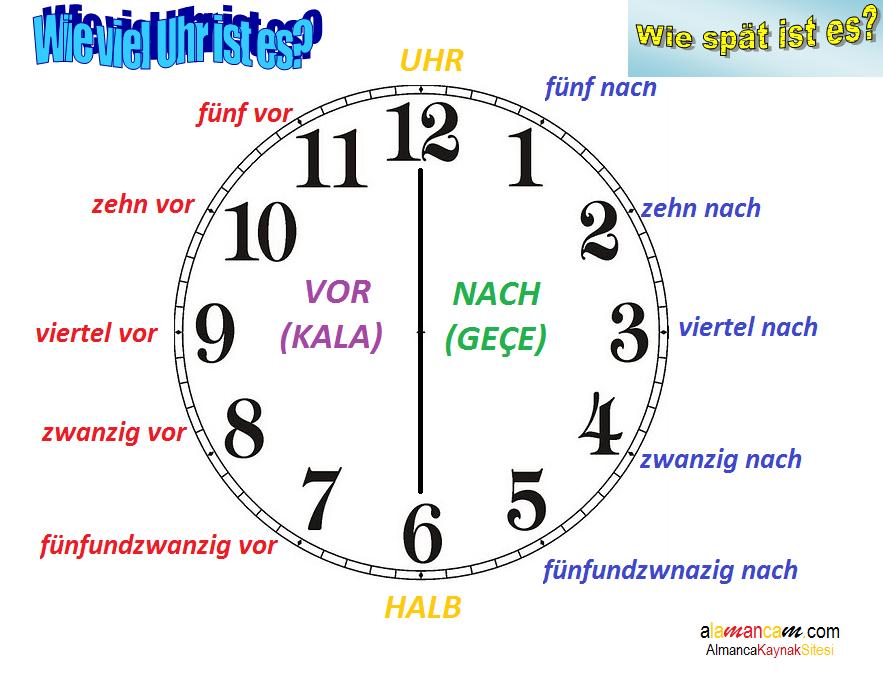 Almanca Saat